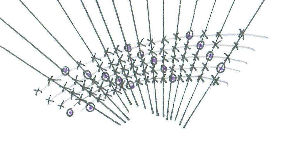 DIY Rundweben Techniken - 3D Wirbelwind Effekt weben - rundes Wandbild weben - Webtechnik - circular