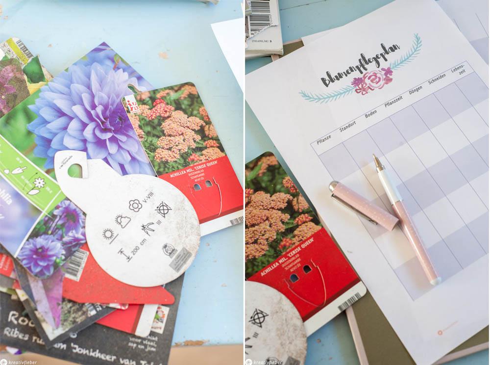 Pflanzenplaner mit Pflegeplan Übersicht und Kalender